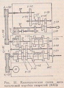 кинематическая схема автоматической коробки скоростей