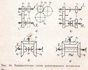 кинематические схемы реверсирующих механизмов