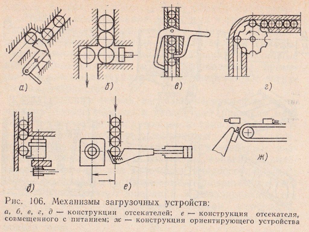 механизмы загрузочных устройств