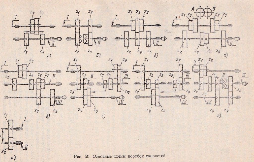 основные схемы коробок скоростей