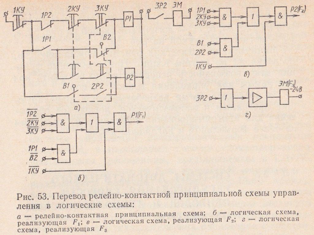 перевод релейно-контактной принципиальнойсхемы управления в логические схемы