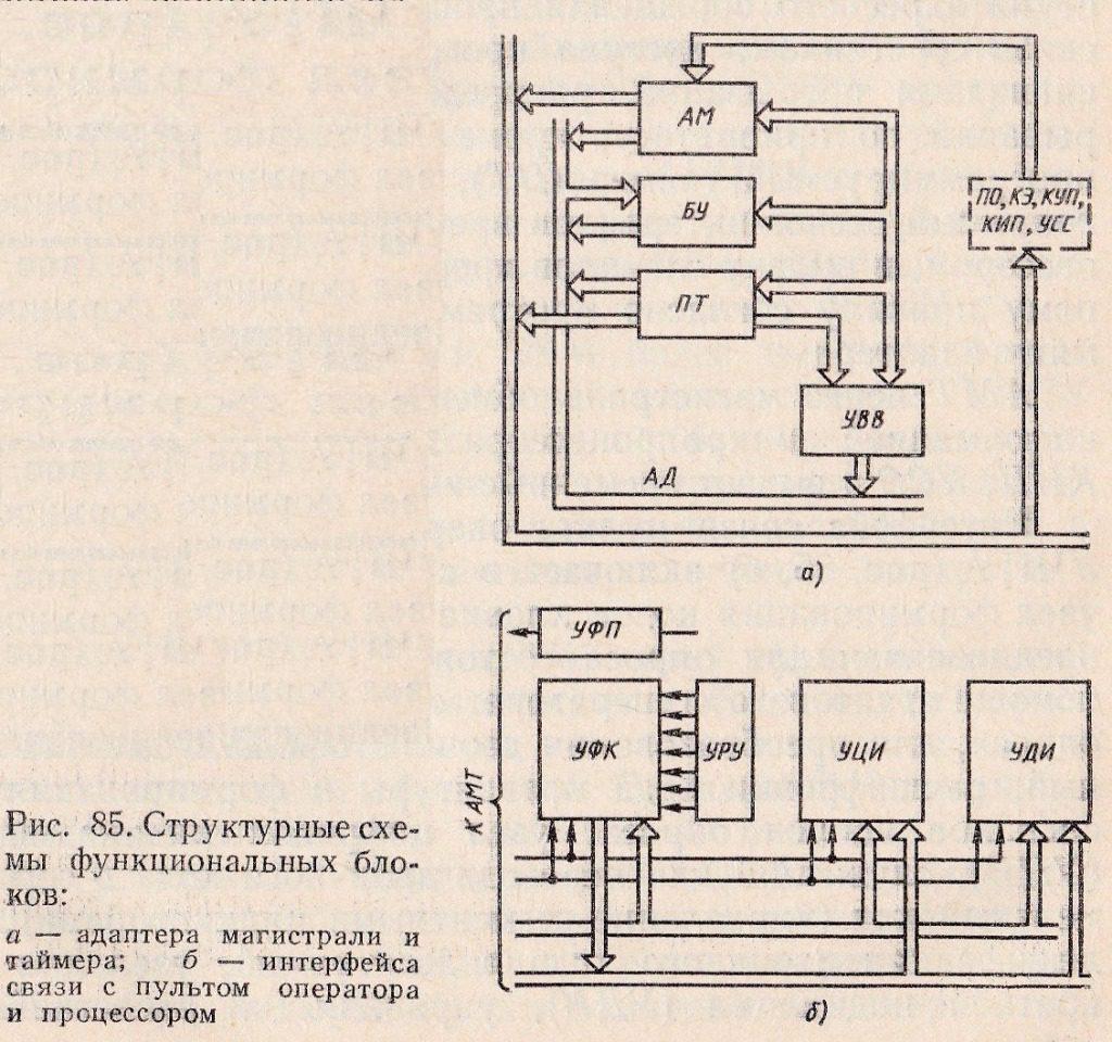block diagram функциональная схема