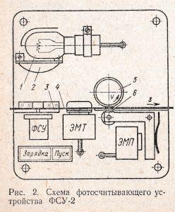 схема фотосчитывающего устройства ФСУ-2