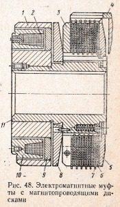 электромагнитные муфты с магнитопроводящими дисками