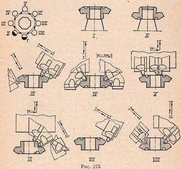 схема обработки заготовки
