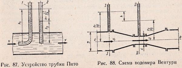 утройство трубки Пито и водомера Вентури