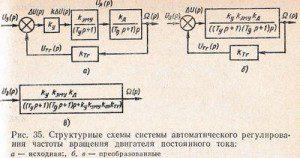 структурные схемы системы автоматического регулирования
