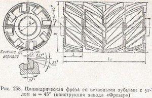 цилиндрическая фреза