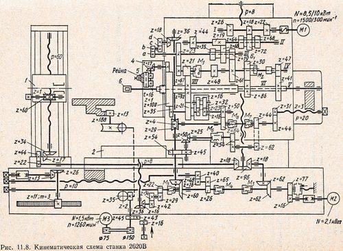 кинематическая схема станка 2620В