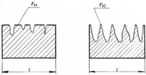 Вид микропрофиля обработанной поверхности