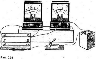 elektricheskoe-soprotivlenie