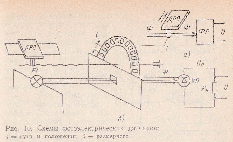 Подвеска шевроле каптива схема фото стили